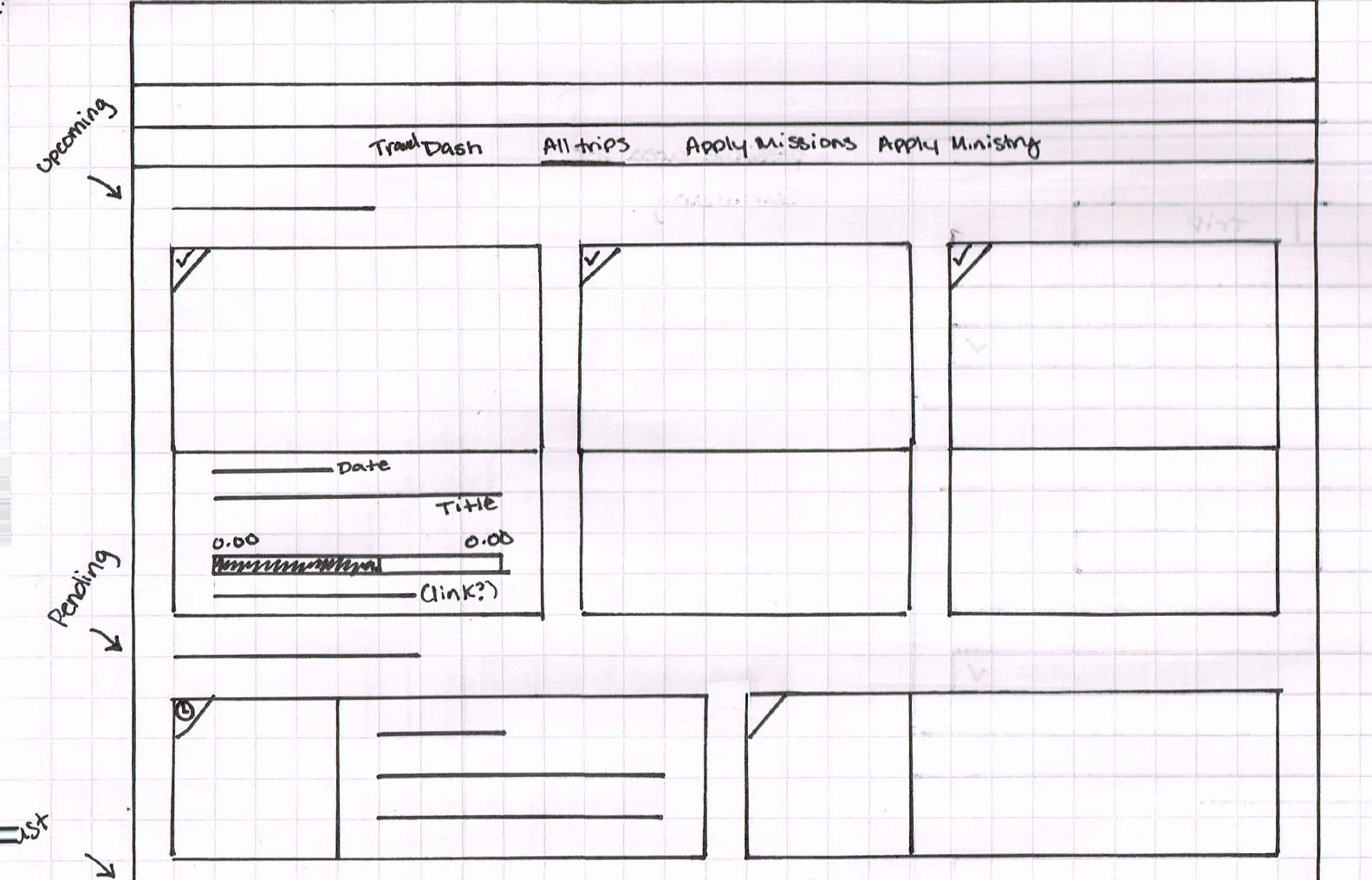 BSSM Desktop Dashboard